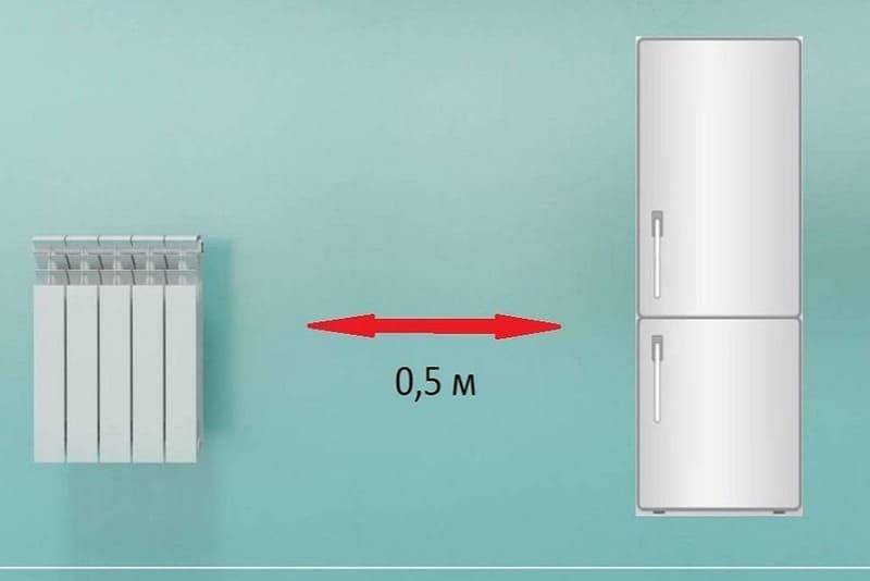 холодильник подальше от источников тепла