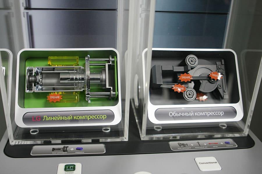 Виды компрессоров для холодильника